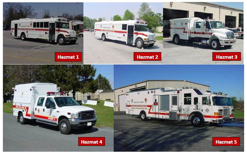 Hazmat Equipment Collage1