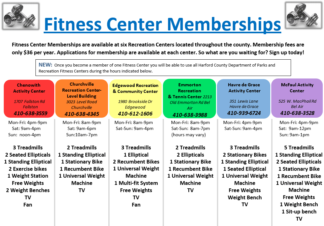 Fitness Center Memberships landscape