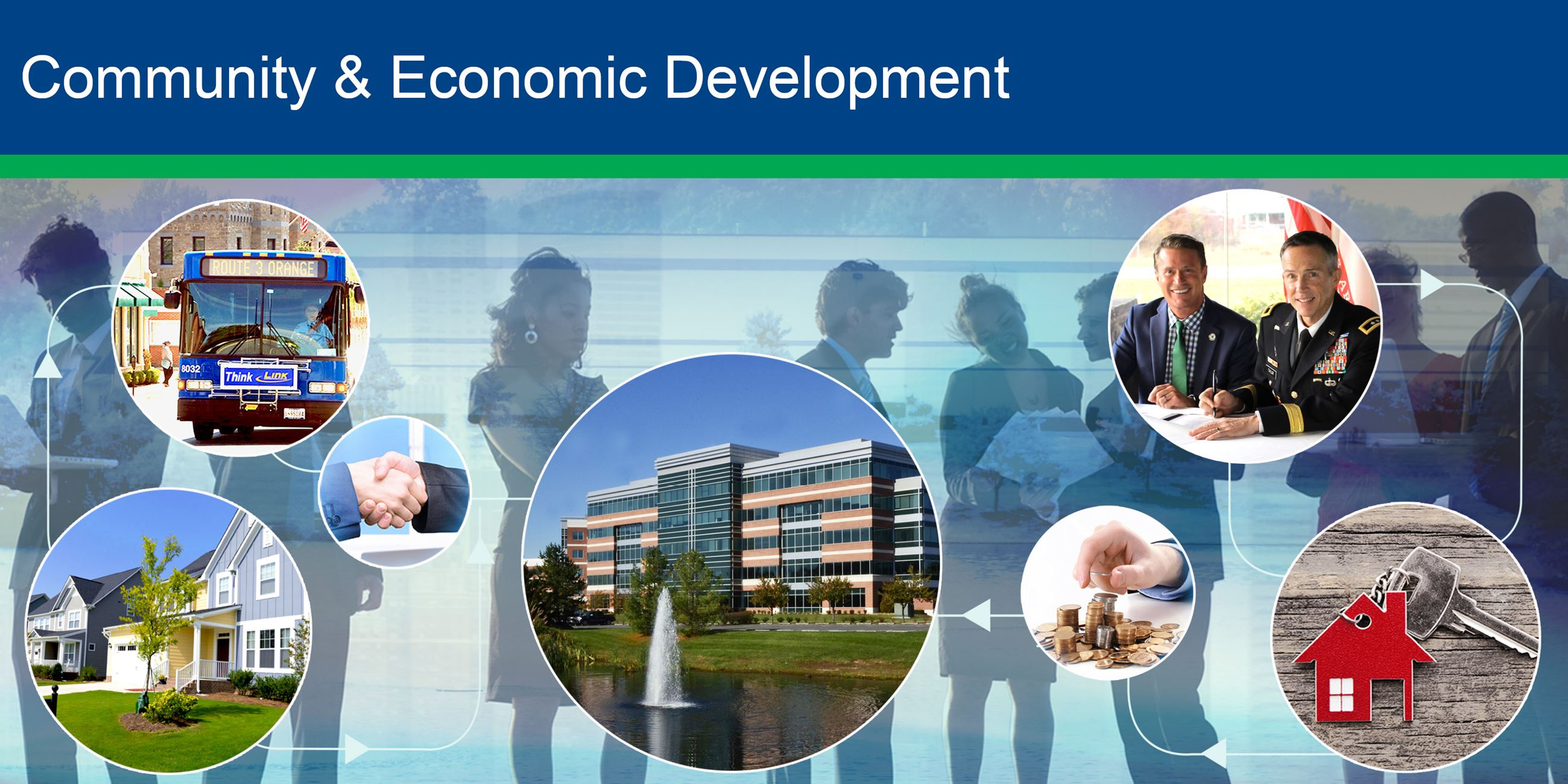 Community & Economic Development | Harford County, MD