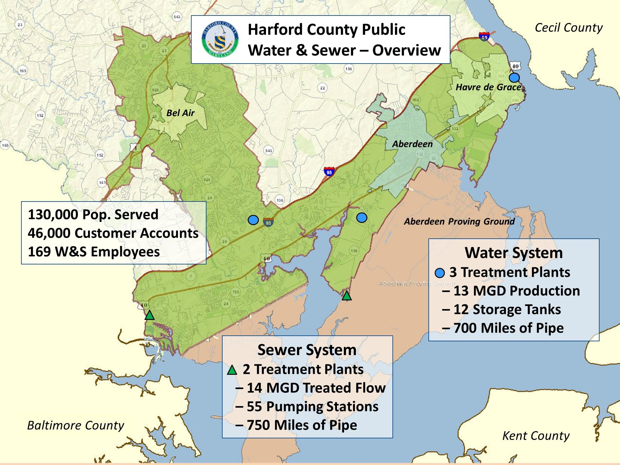 Harford Co - Overview